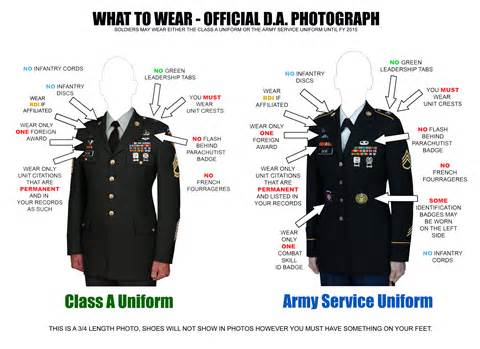 how to wear kff cadet uniform